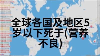 全球各国及地区5岁以下死于(营养不良)