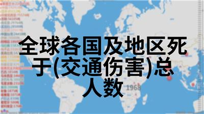全球各国及地区死于(交通伤害)总人数