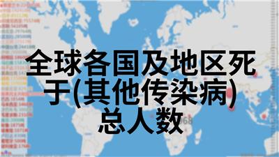 全球各国及地区死于(其他传染病)总人数