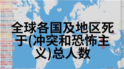 全球各国及地区死于(冲突和恐怖主义)总人数