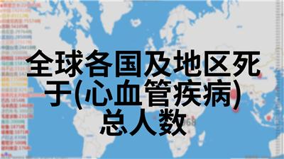 全球各国及地区死于(心血管疾病)总人数
