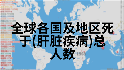 全球各国及地区死于(肝脏疾病)总人数