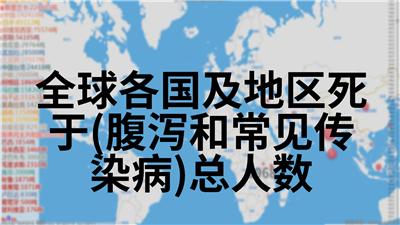 全球各国及地区死于(腹泻和常见传染病)总人数