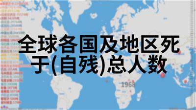 全球各国及地区死于(自残)总人数