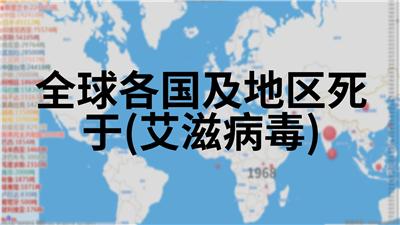 全球各国及地区死于(艾滋病毒)