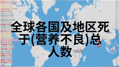 全球各国及地区死于(营养不良)总人数