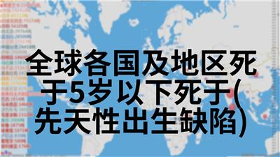 全球各国及地区死于5岁以下死于(先天性出生缺陷)