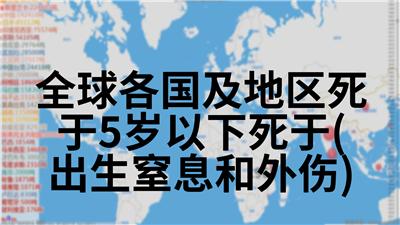全球各国及地区死于5岁以下死于(出生窒息和外伤)