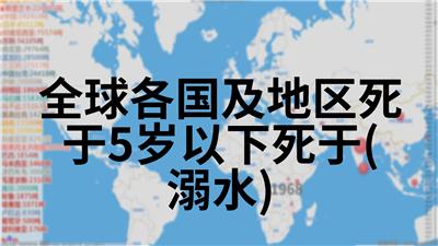 全球各国及地区死于5岁以下死于(溺水)
