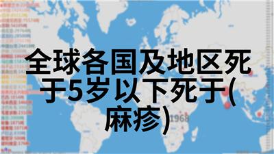 全球各国及地区死于5岁以下死于(麻疹)
