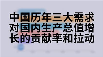 中国历年三大需求对国内生产总值增长的贡献率和拉动