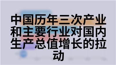 中国历年三次产业和主要行业对国内生产总值增长的拉动