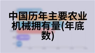 中国历年主要农业机械拥有量(年底数)