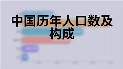 中国历年人口数及构成