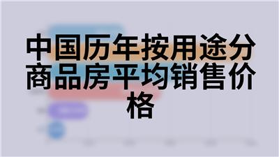 中国历年按用途分商品房平均销售价格