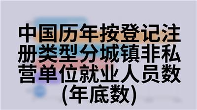 中国历年按登记注册类型分城镇非私营单位就业人员数(年底数)
