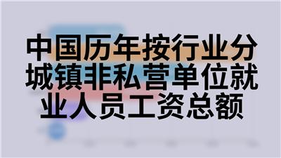 中国历年按行业分城镇非私营单位就业人员工资总额