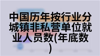 中国历年按行业分城镇非私营单位就业人员数(年底数)
