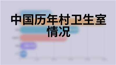 中国历年村卫生室情况