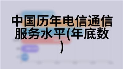 中国历年电信通信服务水平(年底数)