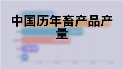 中国历年畜产品产量