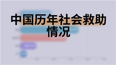 中国历年社会救助情况