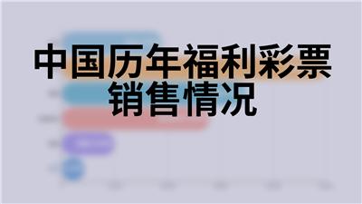 中国历年福利彩票销售情况