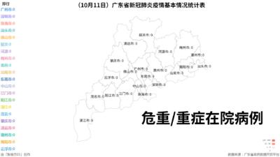 (10月11日)广东省新冠肺炎疫情基本情况统计表
