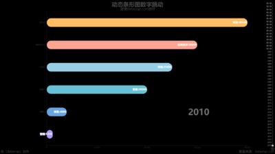 宁夏造价信息钢材价格(含税)