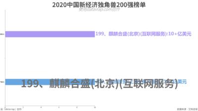 2020中国新经济独角兽200强榜单
