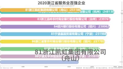 2020浙江省服务业百强企业