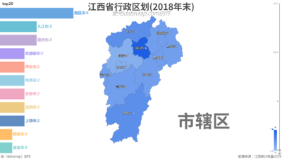 江西省行政区划(2018年末)