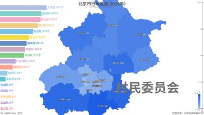 北京市行政区划(2018年)